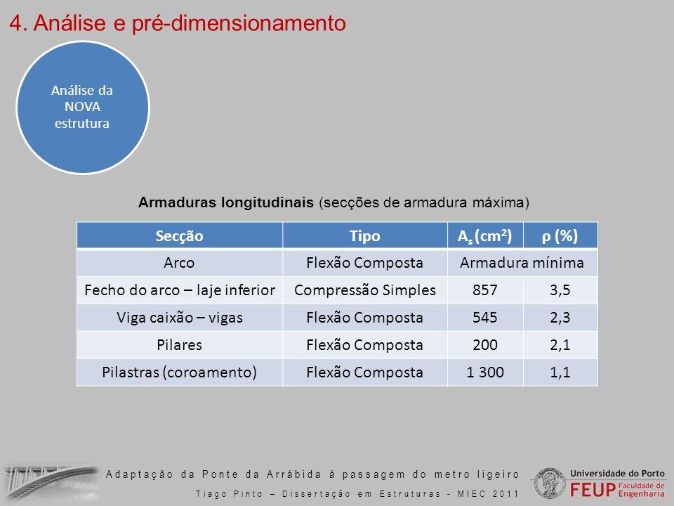 Adaptação da Ponte da Arrábida à passagem do metro ligeiro Tiago Pinto – Dissertação em Estruturas - MIEC 2011 Armaduras longitudinais (secções de arm