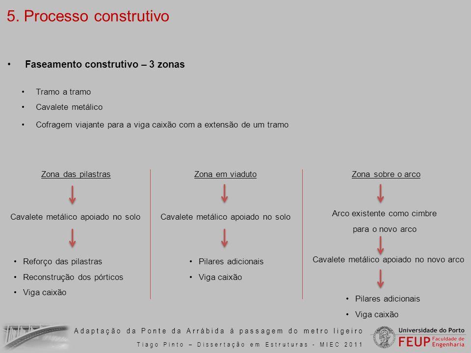 Adaptação da Ponte da Arrábida à passagem do metro ligeiro Tiago Pinto – Dissertação em Estruturas - MIEC 2011 Zona das pilastras Zona em viaduto Zona