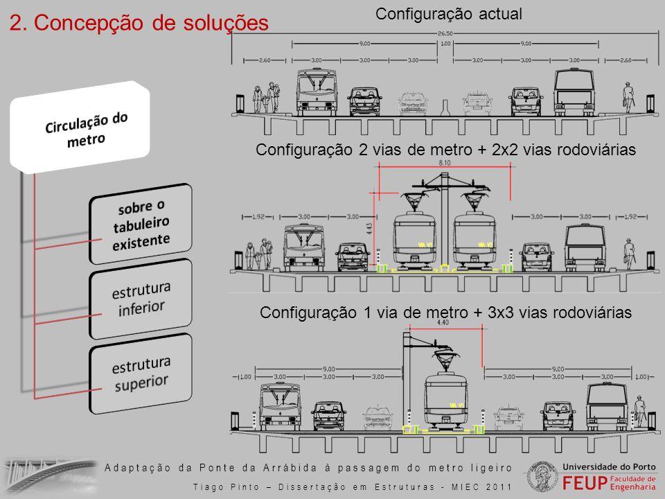 Adaptação da Ponte da Arrábida à passagem do metro ligeiro Tiago Pinto – Dissertação em Estruturas - MIEC 2011 Configuração actual Configuração 2 vias
