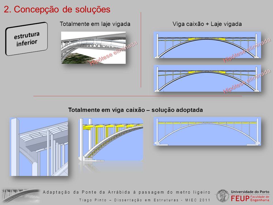 Adaptação da Ponte da Arrábida à passagem do metro ligeiro Tiago Pinto – Dissertação em Estruturas - MIEC 2011 Totalmente em laje vigadaViga caixão +