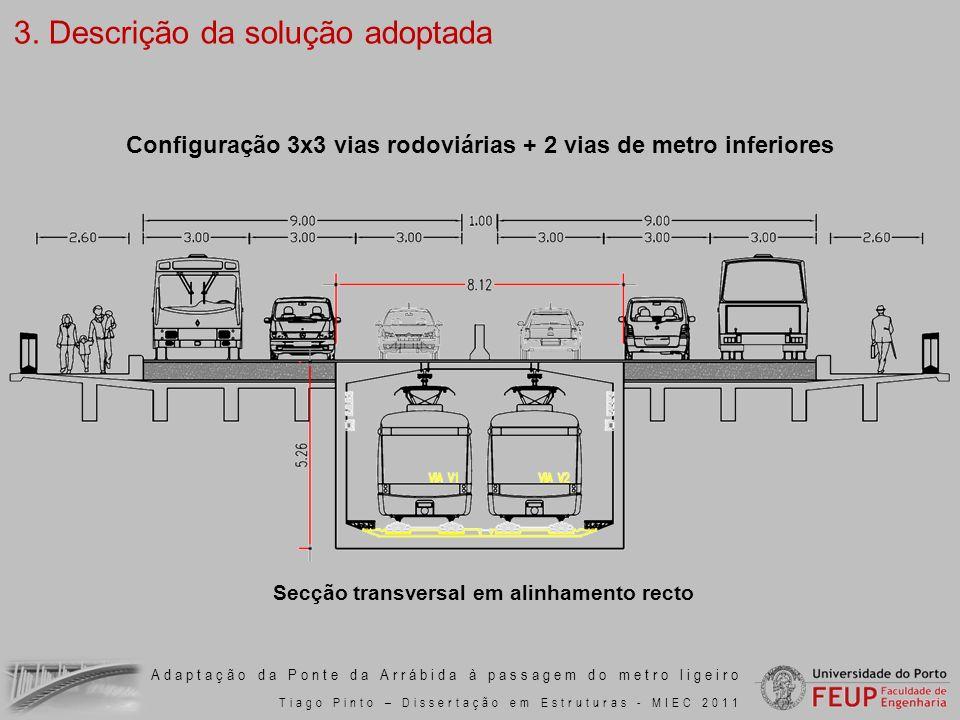 Adaptação da Ponte da Arrábida à passagem do metro ligeiro Tiago Pinto – Dissertação em Estruturas - MIEC 2011 Configuração 3x3 vias rodoviárias + 2 v