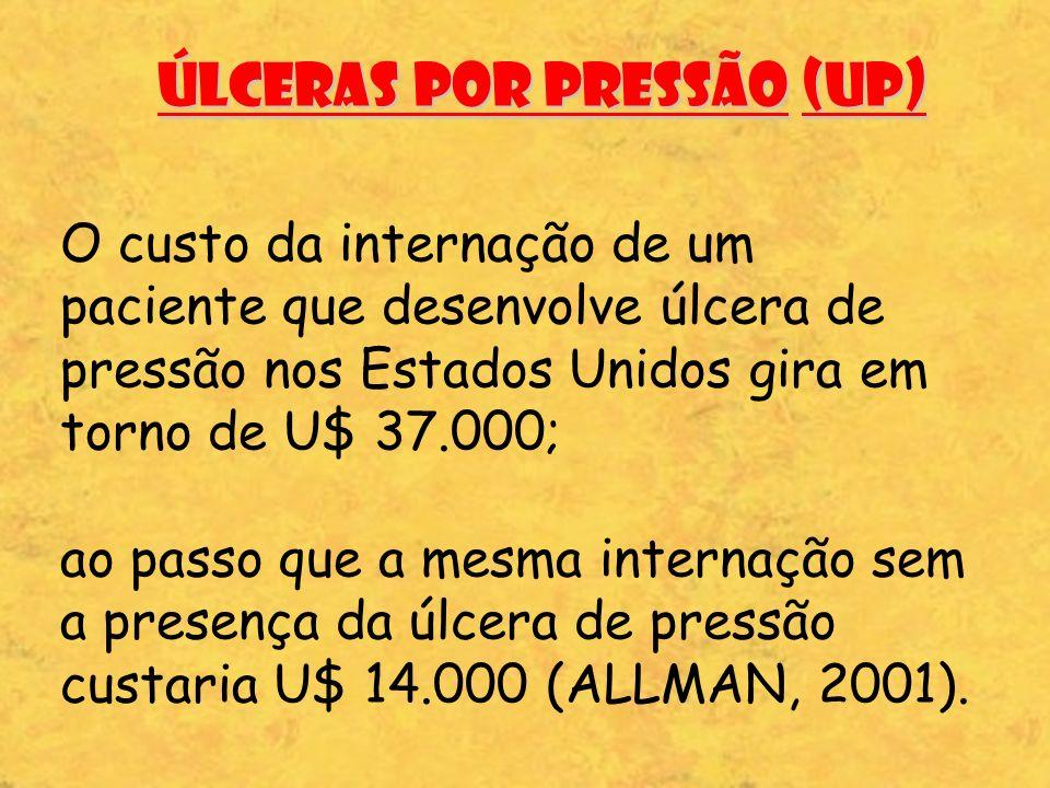 Úlceras por pressão (UP) O custo da internação de um paciente que desenvolve úlcera de pressão nos Estados Unidos gira em torno de U$ 37.000; ao passo