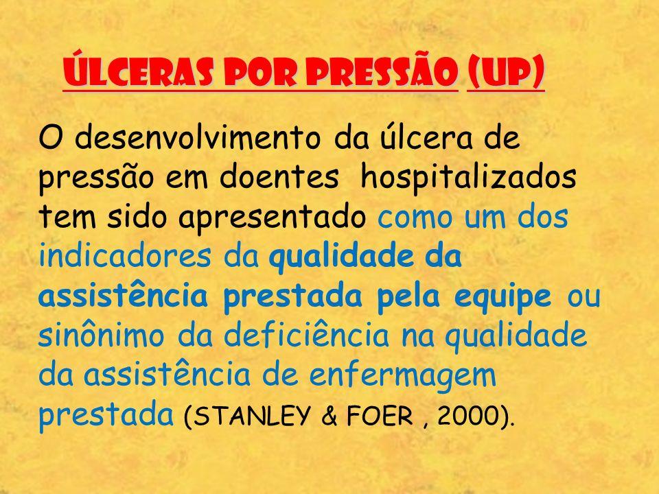 Úlceras por pressão (UP) O desenvolvimento da úlcera de pressão em doentes hospitalizados tem sido apresentado como um dos indicadores da qualidade da