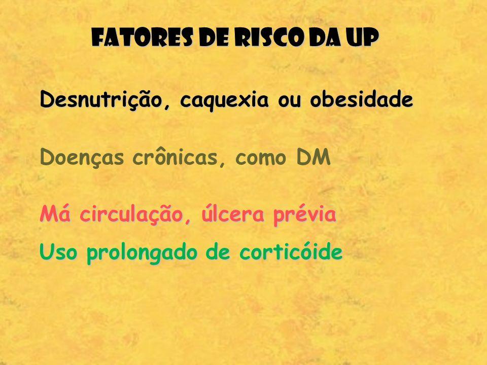 FATORES DE RISCO DA UP Desnutrição, caquexia ou obesidade Doenças crônicas, como DM Má circulação, úlcera prévia Uso prolongado de corticóide