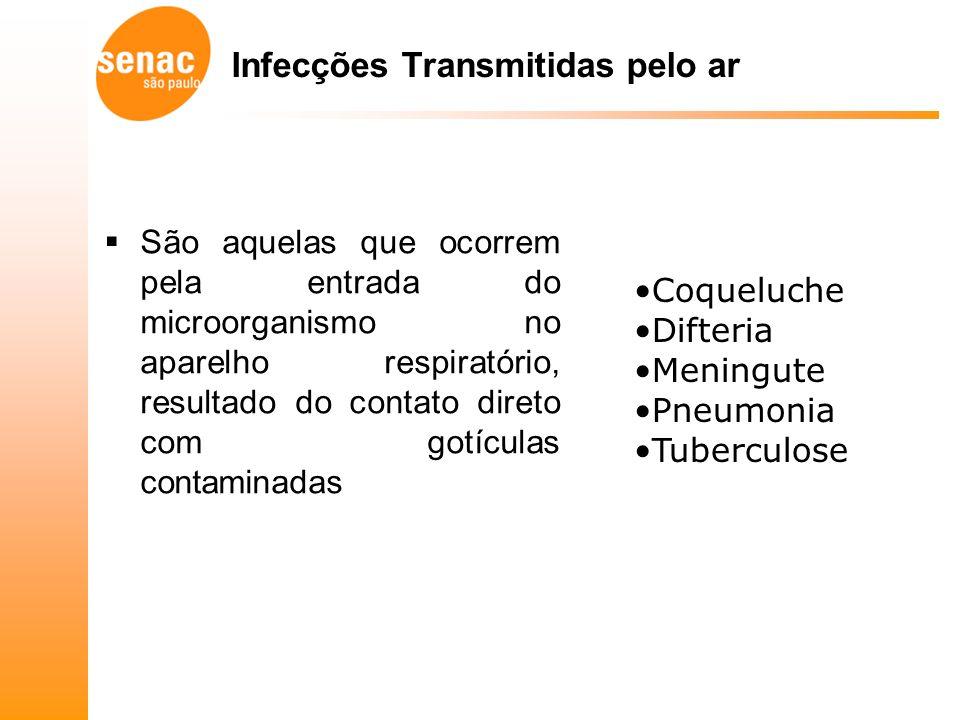 Infecções Transmitidas pelo ar São aquelas que ocorrem pela entrada do microorganismo no aparelho respiratório, resultado do contato direto com gotículas contaminadas Coqueluche Difteria Meningute Pneumonia Tuberculose