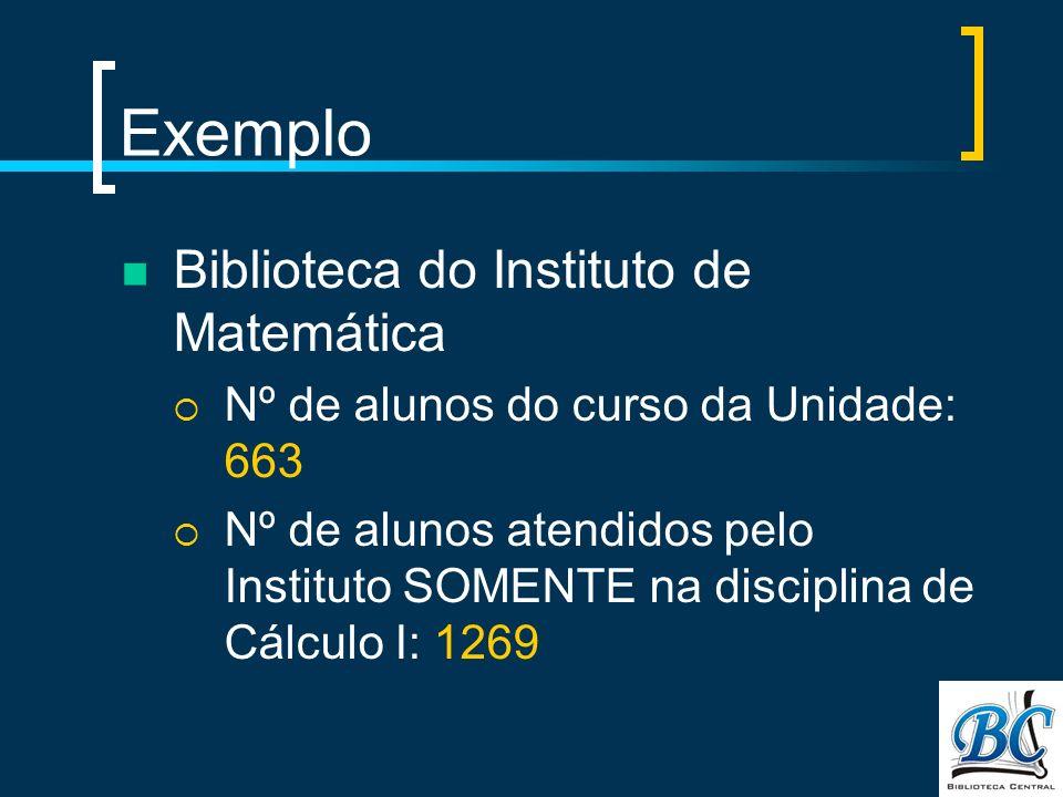 Exemplo Biblioteca do Instituto de Matemática Nº de alunos do curso da Unidade: 663 Nº de alunos atendidos pelo Instituto SOMENTE na disciplina de Cálculo I: 1269