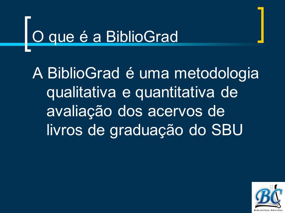 O que é a BiblioGrad A BiblioGrad é uma metodologia qualitativa e quantitativa de avaliação dos acervos de livros de graduação do SBU