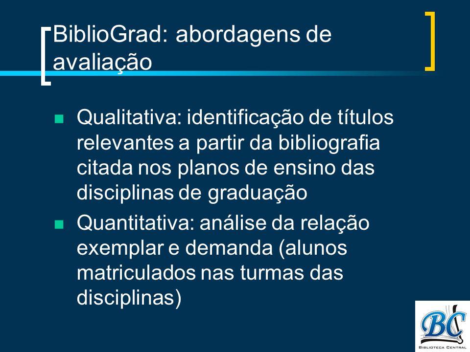 BiblioGrad: abordagens de avaliação Qualitativa: identificação de títulos relevantes a partir da bibliografia citada nos planos de ensino das discipli