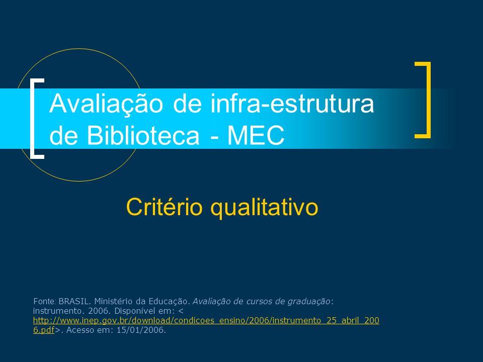 Avaliação de infra-estrutura de Biblioteca - MEC Critério qualitativo Fonte: BRASIL. Ministério da Educação. Avaliação de cursos de graduação: instrum