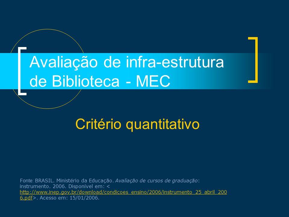 Avaliação de infra-estrutura de Biblioteca - MEC Critério quantitativo Fonte: BRASIL. Ministério da Educação. Avaliação de cursos de graduação: instru