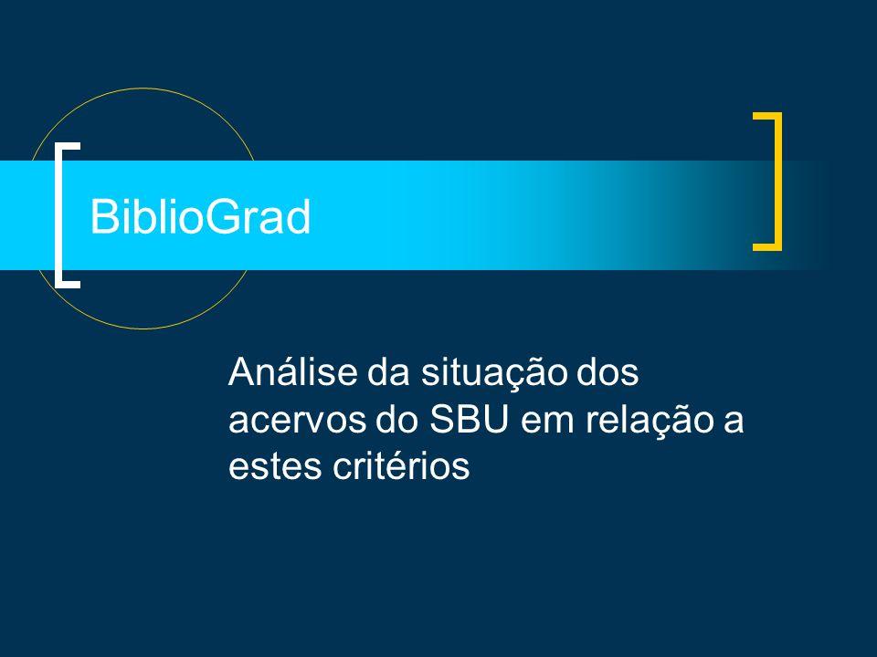 BiblioGrad Análise da situação dos acervos do SBU em relação a estes critérios