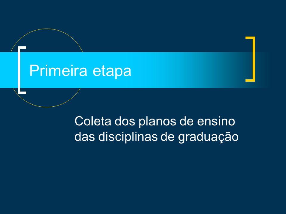 Primeira etapa Coleta dos planos de ensino das disciplinas de graduação