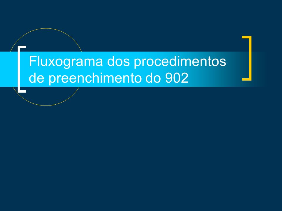 Fluxograma dos procedimentos de preenchimento do 902