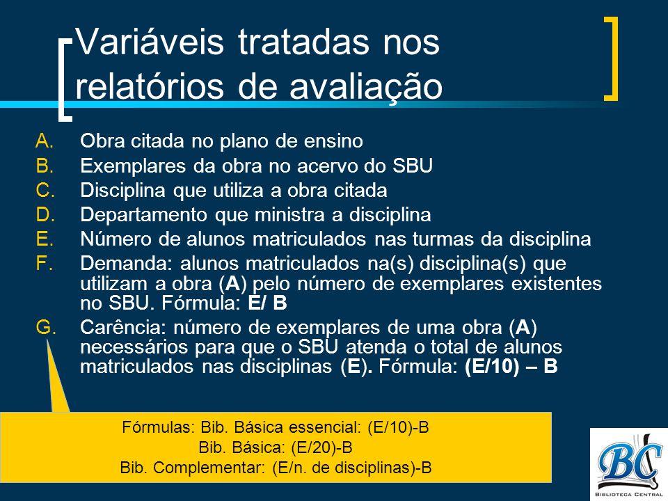 Variáveis tratadas nos relatórios de avaliação A.Obra citada no plano de ensino B.Exemplares da obra no acervo do SBU C.Disciplina que utiliza a obra