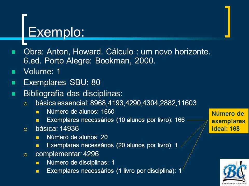 Exemplo: Obra: Anton, Howard. Cálculo : um novo horizonte. 6.ed. Porto Alegre: Bookman, 2000. Volume: 1 Exemplares SBU: 80 Bibliografia das disciplina