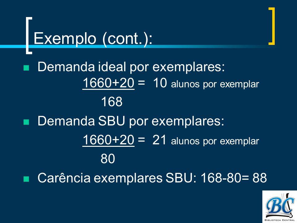 Exemplo (cont.): Demanda ideal por exemplares: 1660+20 = 10 alunos por exemplar 168 Demanda SBU por exemplares: 1660+20 = 21 alunos por exemplar 80 Carência exemplares SBU: 168-80= 88