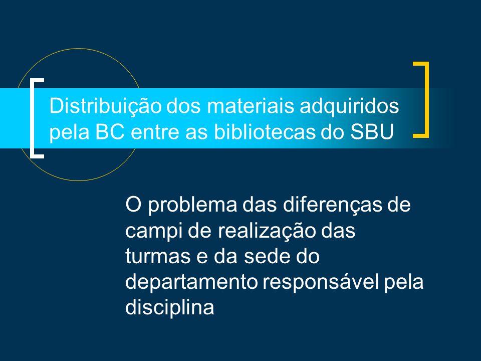 O problema das diferenças de campi de realização das turmas e da sede do departamento responsável pela disciplina