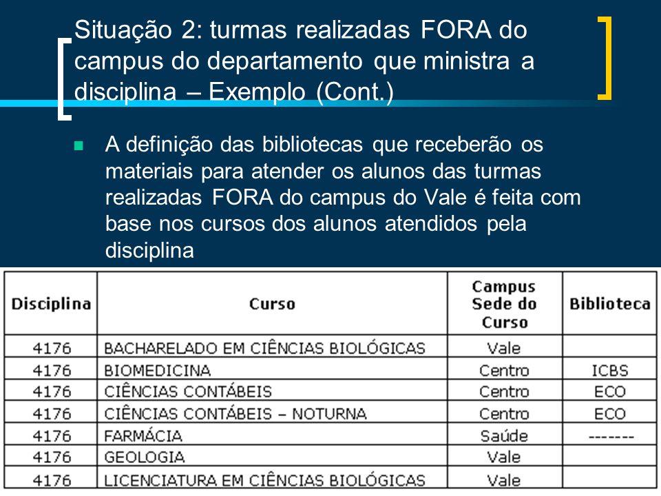 Situação 2: turmas realizadas FORA do campus do departamento que ministra a disciplina – Exemplo (Cont.) A definição das bibliotecas que receberão os