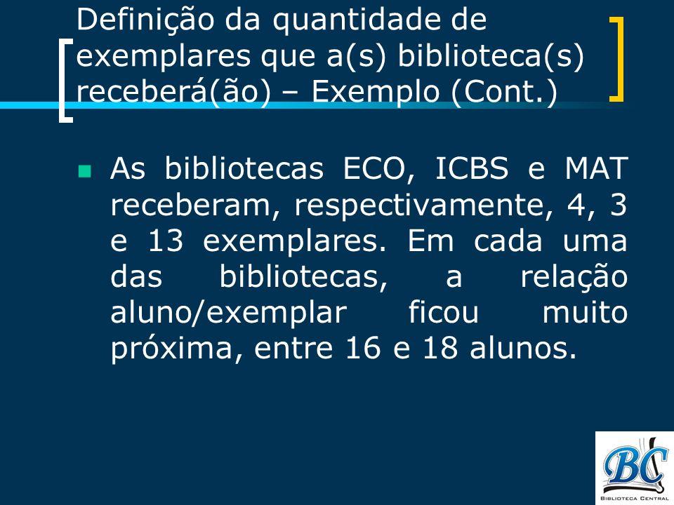 Definição da quantidade de exemplares que a(s) biblioteca(s) receberá(ão) – Exemplo (Cont.) As bibliotecas ECO, ICBS e MAT receberam, respectivamente, 4, 3 e 13 exemplares.