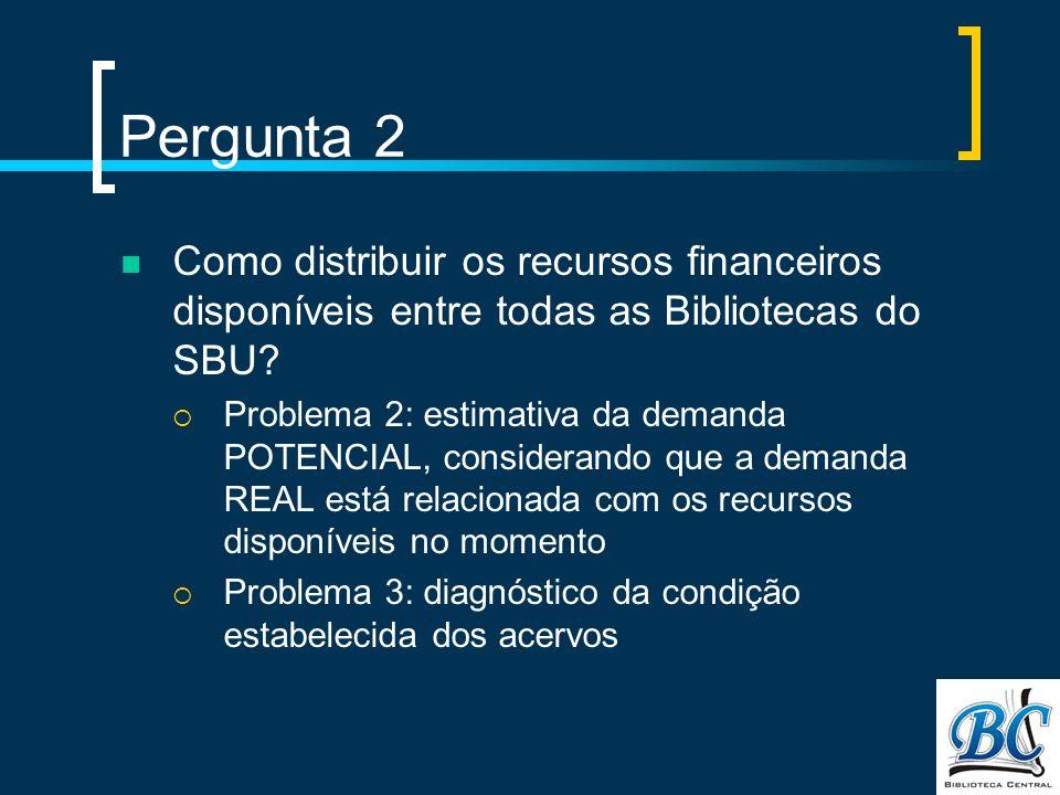 Pergunta 2 Como distribuir os recursos financeiros disponíveis entre todas as Bibliotecas do SBU? Problema 2: estimativa da demanda POTENCIAL, conside