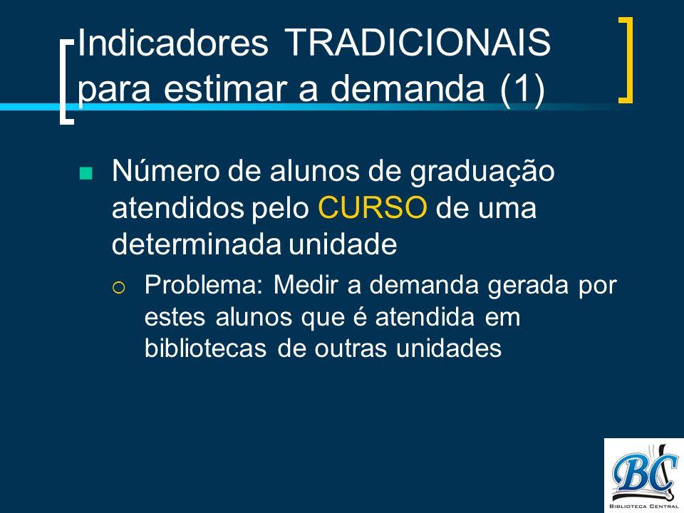 Indicadores TRADICIONAIS para estimar a demanda (1) Número de alunos de graduação atendidos pelo CURSO de uma determinada unidade Problema: Medir a de