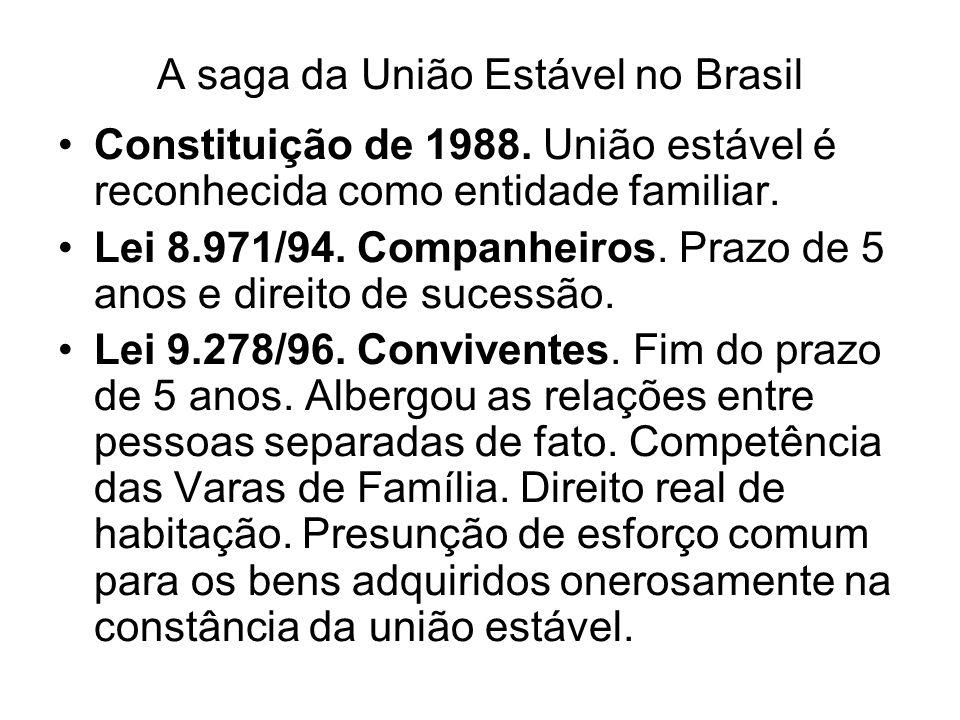 A saga da União Estável no Brasil Constituição de 1988. União estável é reconhecida como entidade familiar. Lei 8.971/94. Companheiros. Prazo de 5 ano
