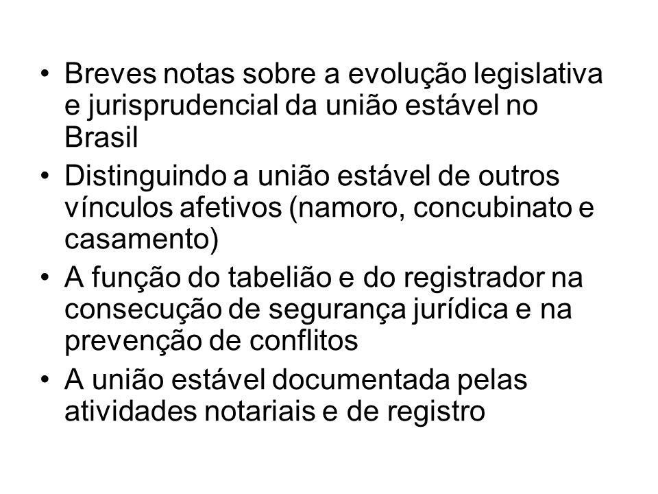 Breves notas sobre a evolução legislativa e jurisprudencial da união estável no Brasil Distinguindo a união estável de outros vínculos afetivos (namor