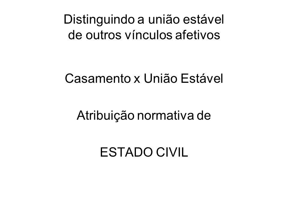 Distinguindo a união estável de outros vínculos afetivos Casamento x União Estável Atribuição normativa de ESTADO CIVIL