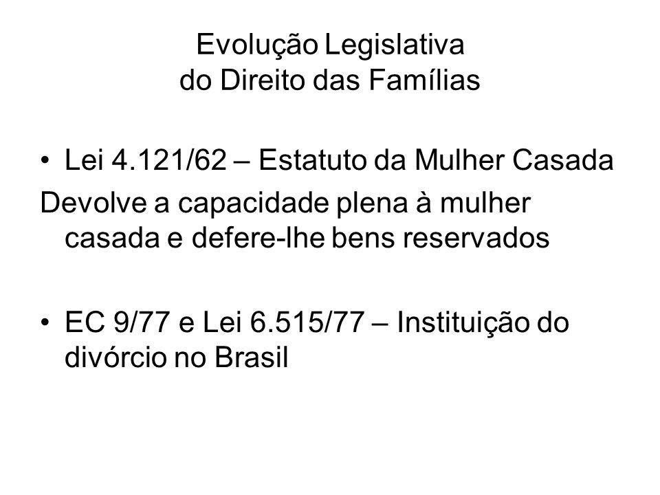 Evolução Legislativa do Direito das Famílias Lei 4.121/62 – Estatuto da Mulher Casada Devolve a capacidade plena à mulher casada e defere-lhe bens res