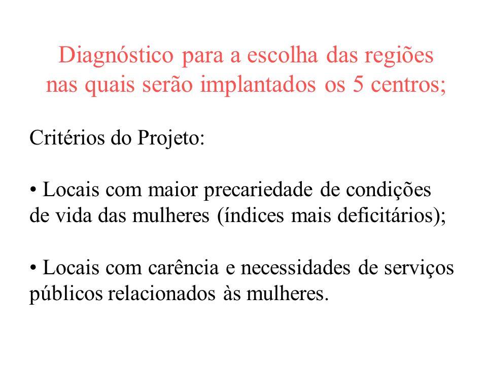 Diagnóstico para a escolha das regiões nas quais serão implantados os 5 centros; Critérios do Projeto: Locais com maior precariedade de condições de v