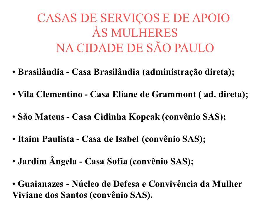 CASAS DE SERVIÇOS E DE APOIO ÀS MULHERES NA CIDADE DE SÃO PAULO Brasilândia - Casa Brasilândia (administração direta); Vila Clementino - Casa Eliane d