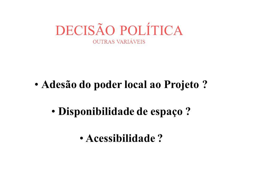 DECISÃO POLÍTICA OUTRAS VARIÁVEIS Adesão do poder local ao Projeto ? Disponibilidade de espaço ? Acessibilidade ?