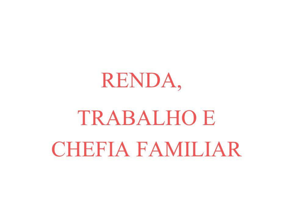 RENDA, TRABALHO E CHEFIA FAMILIAR