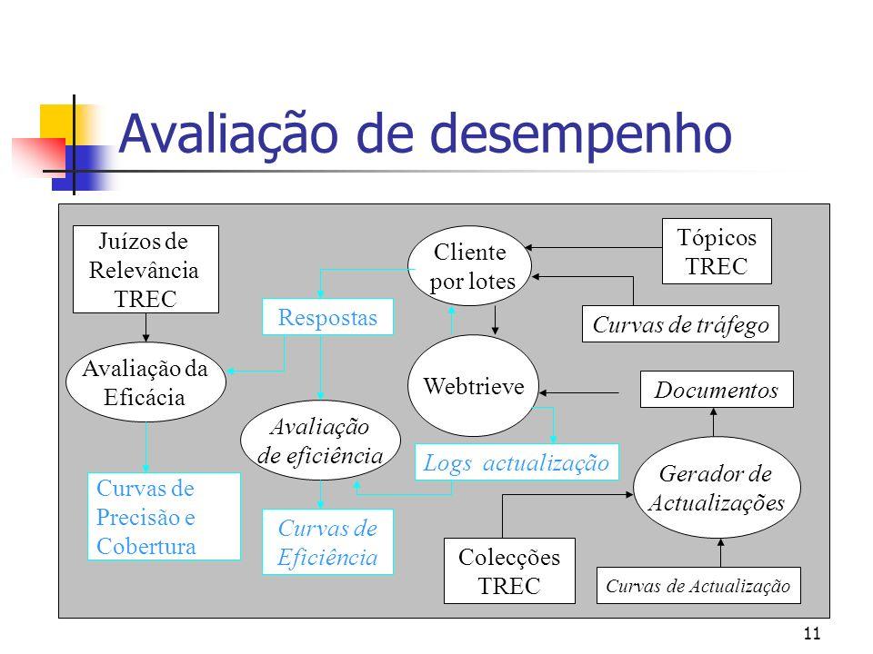 10 Alocador de documentos Simular distribuição e replicação não coordenada em ambiente Laboratorial Alocação aleatória com replicação Parâmetro de replicação (o) relacionado com número de cópias