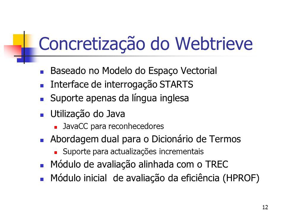 11 Avaliação de desempenho Webtrieve Gerador de Actualizações Cliente por lotes Colecções TREC Curvas de Actualização Tópicos TREC Avaliação da Eficácia Avaliação de eficiência Documentos Curvas de tráfego Juízos de Relevância TREC Respostas Curvas de Eficiência Curvas de Precisão e Cobertura Logs actualização