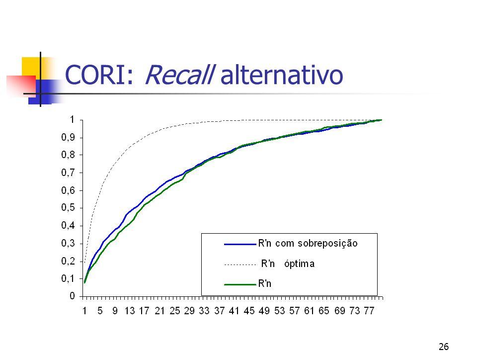 25 CORI: Recall