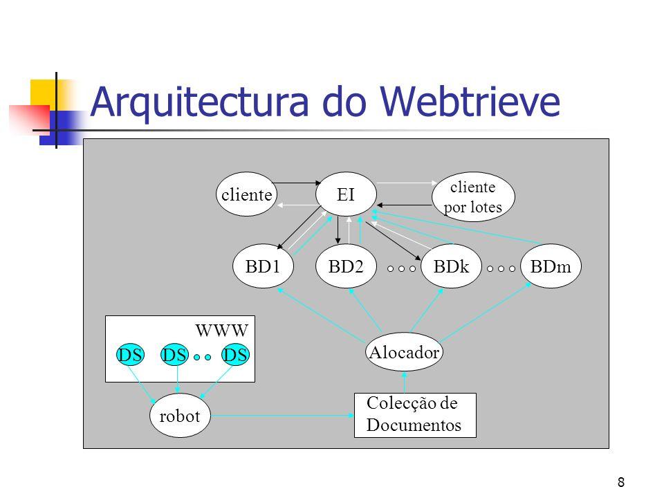 7 Contribuições da tese Arquitectura para recuperação distribuída de informação concretizada num protótipo [ADL00] Estratégias de estimação da sobreposição [TR01] Informação de sobreposição usada em Algoritmo de fusão com melhoria de eficácia [ECDL00] Algoritmo de selecção com melhoria da eficácia [TR01] Referência de base para avaliar a selecção, considerando a sobreposição [TR01]
