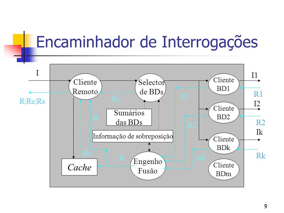 8 Arquitectura do Webtrieve EIcliente por lotes BD1BD2BDkBDm Alocador DS WWW Colecção de Documentos robot