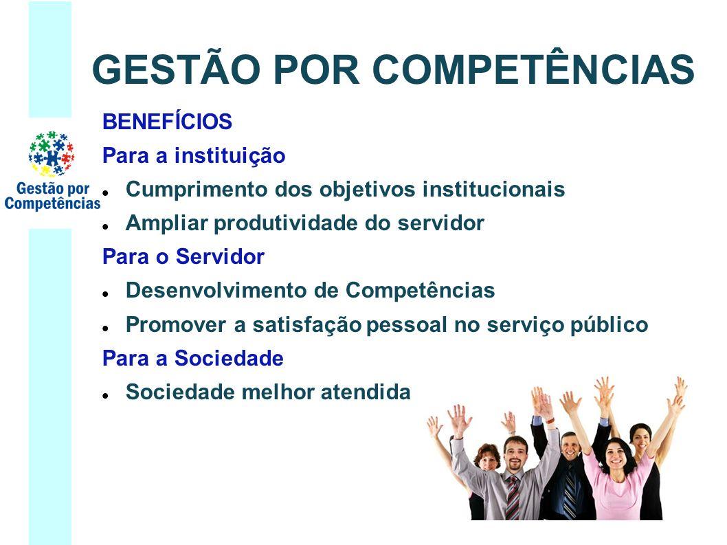 BENEFÍCIOS Para a instituição Cumprimento dos objetivos institucionais Ampliar produtividade do servidor Para o Servidor Desenvolvimento de Competências Promover a satisfação pessoal no serviço público Para a Sociedade Sociedade melhor atendida GESTÃO POR COMPETÊNCIAS