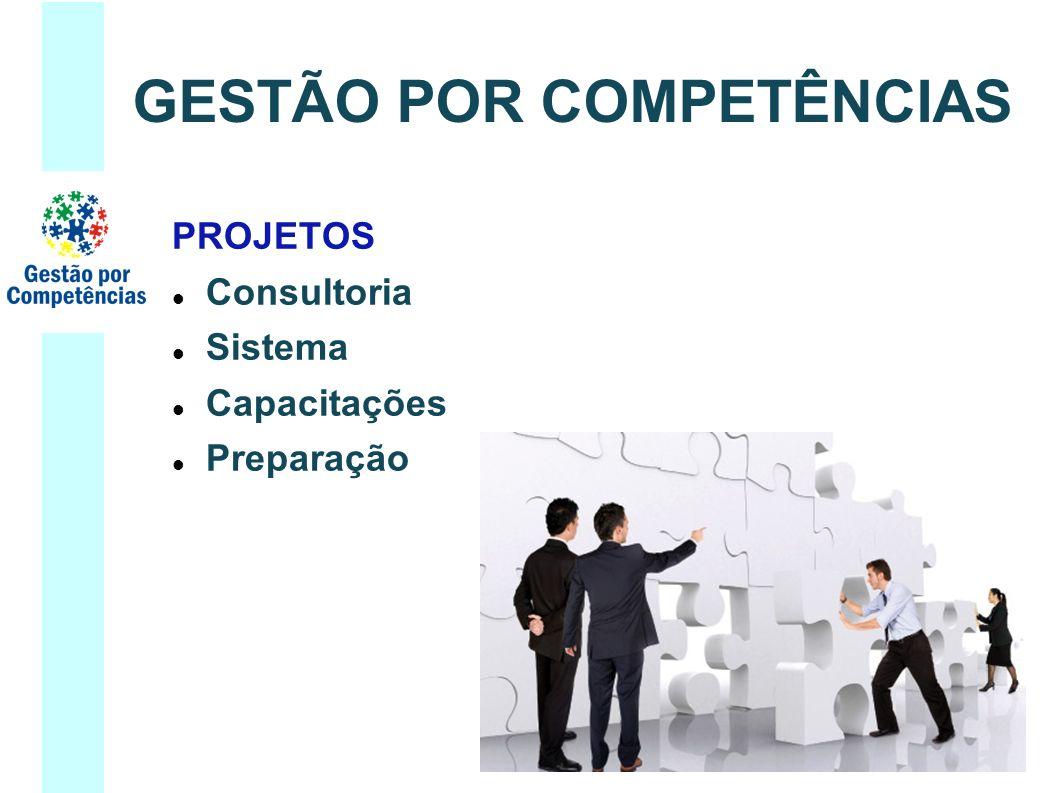 PROJETOS Consultoria Sistema Capacitações Preparação GESTÃO POR COMPETÊNCIAS
