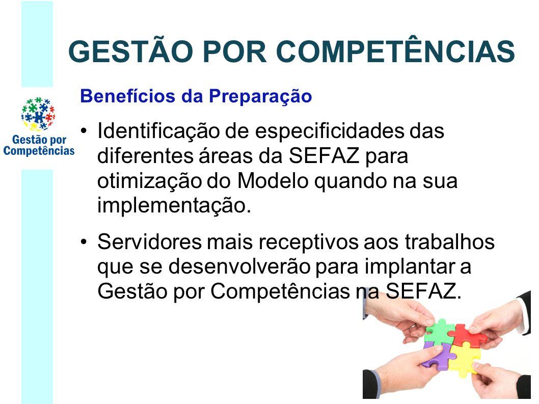 Benefícios da Preparação Identificação de especificidades das diferentes áreas da SEFAZ para otimização do Modelo quando na sua implementação. Servido