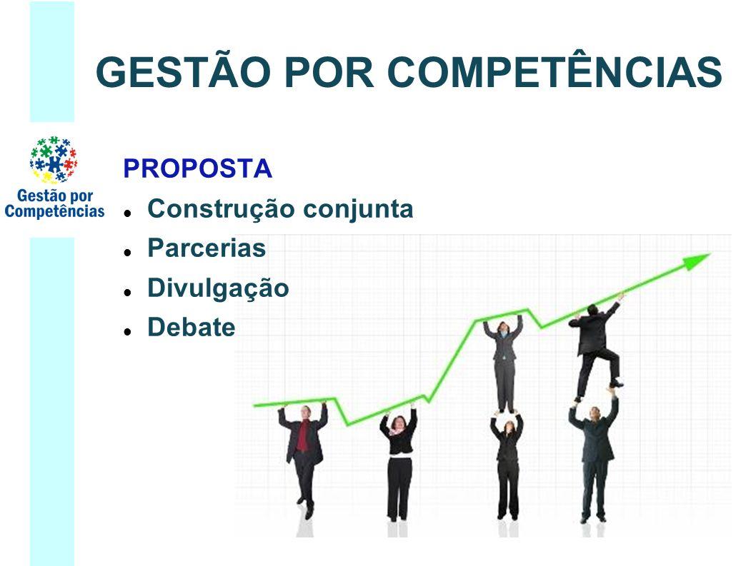PROPOSTA Construção conjunta Parcerias Divulgação Debate GESTÃO POR COMPETÊNCIAS