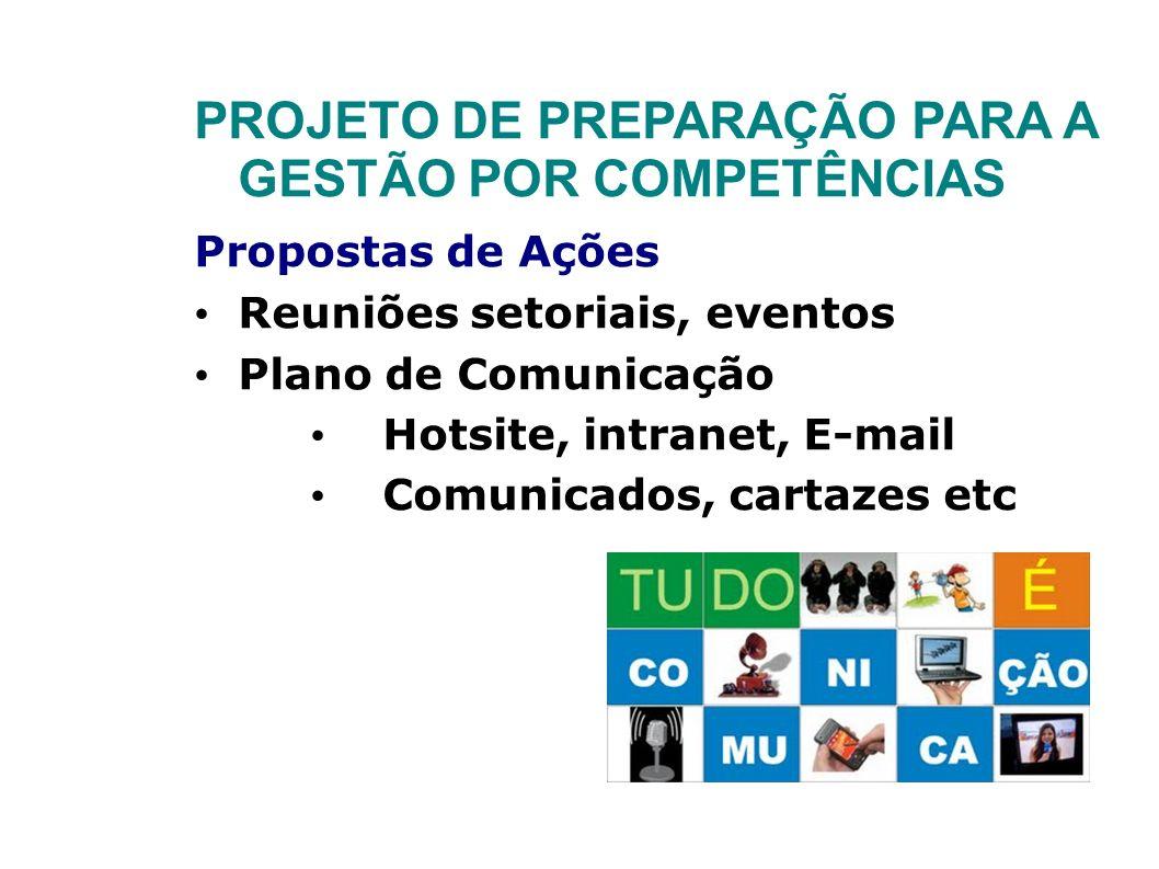 PROJETO DE PREPARAÇÃO PARA A GESTÃO POR COMPETÊNCIAS Propostas de Ações Reuniões setoriais, eventos Plano de Comunicação Hotsite, intranet, E-mail Comunicados, cartazes etc