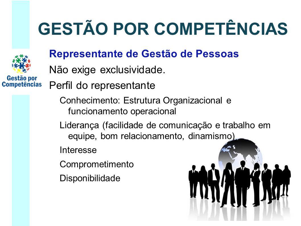 Representante de Gestão de Pessoas Não exige exclusividade. Perfil do representante Conhecimento: Estrutura Organizacional e funcionamento operacional