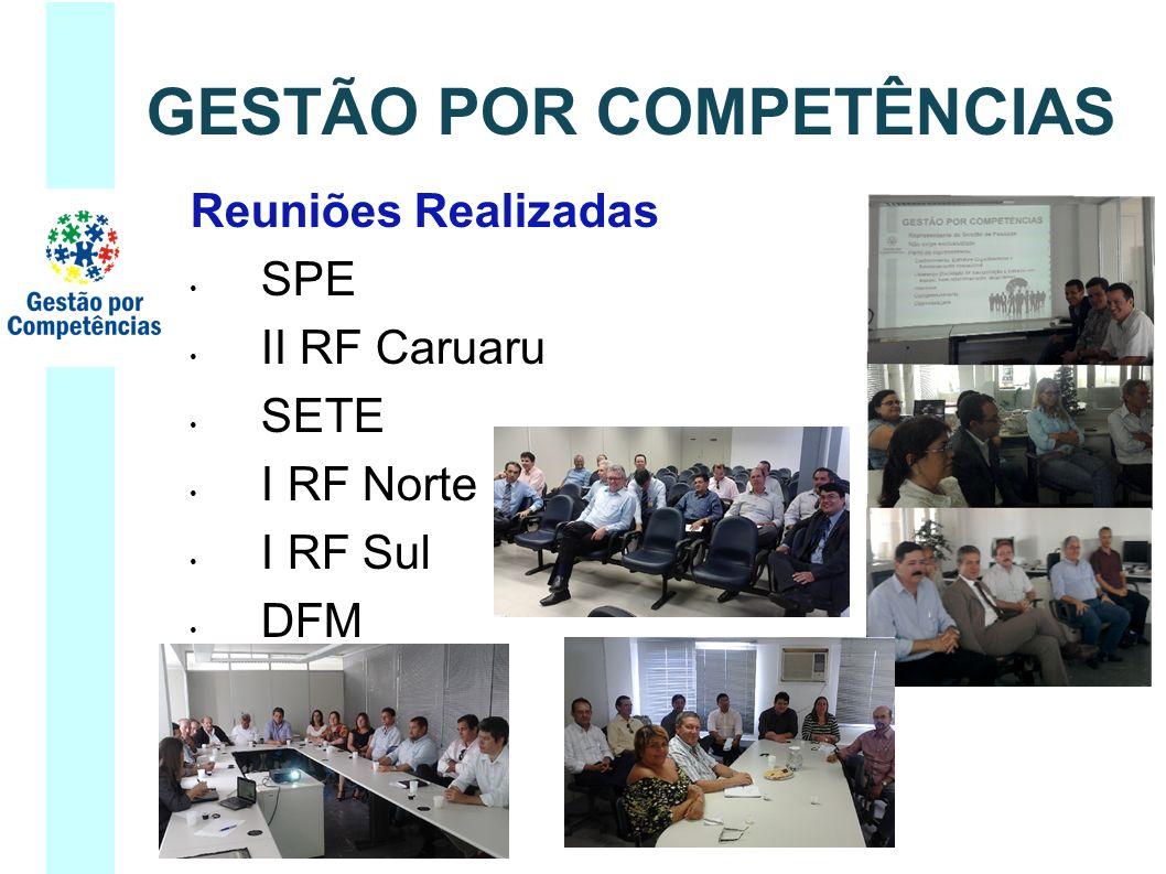 Reuniões Realizadas SPE II RF Caruaru SETE I RF Norte I RF Sul DFM GESTÃO POR COMPETÊNCIAS