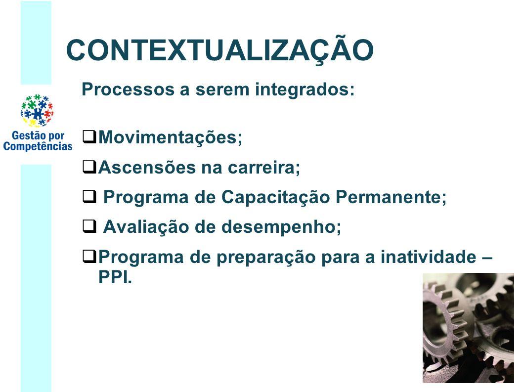 Processos a serem integrados: Movimentações; Ascensões na carreira; Programa de Capacitação Permanente; Avaliação de desempenho; Programa de preparação para a inatividade – PPI.
