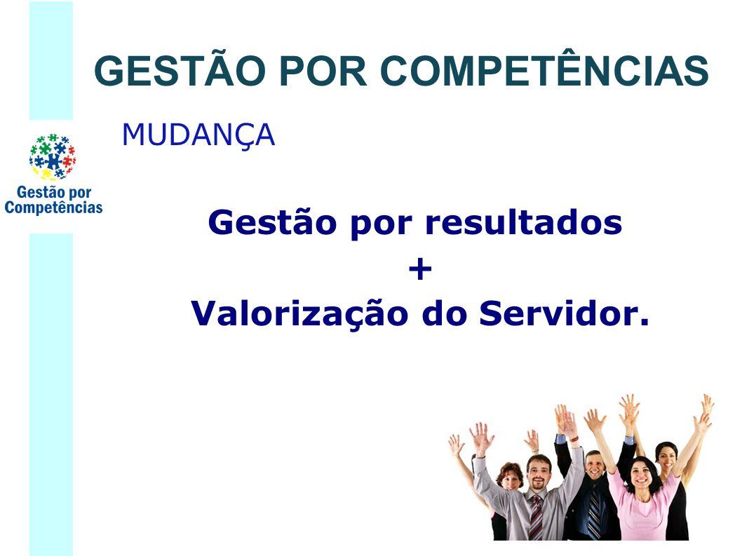 MUDANÇA Gestão por resultados + Valorização do Servidor. GESTÃO POR COMPETÊNCIAS