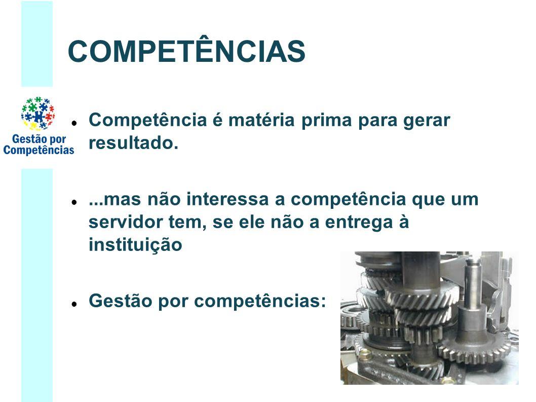 Competência é matéria prima para gerar resultado....mas não interessa a competência que um servidor tem, se ele não a entrega à instituição Gestão por competências: COMPETÊNCIAS