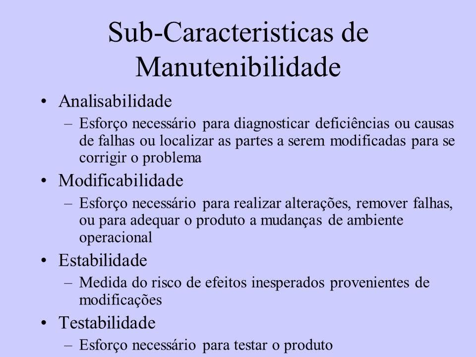 Sub-Caracteristicas de Manutenibilidade Analisabilidade –Esforço necessário para diagnosticar deficiências ou causas de falhas ou localizar as partes