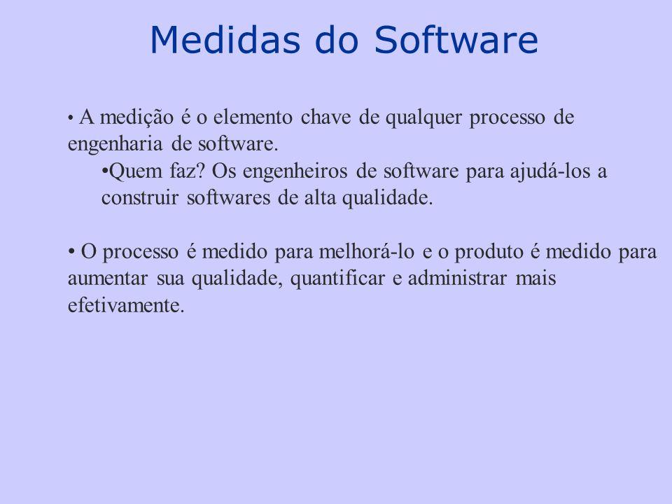 A medição é o elemento chave de qualquer processo de engenharia de software. Quem faz? Os engenheiros de software para ajudá-los a construir softwares